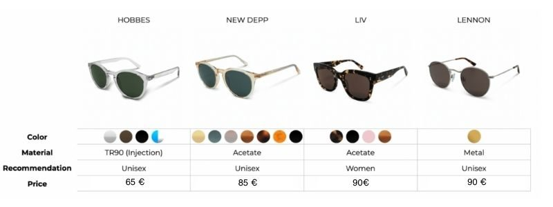 Overview Sunglasses